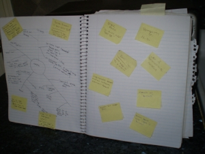 post-it note book